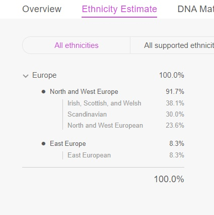 Name:  ethnicity.jpg