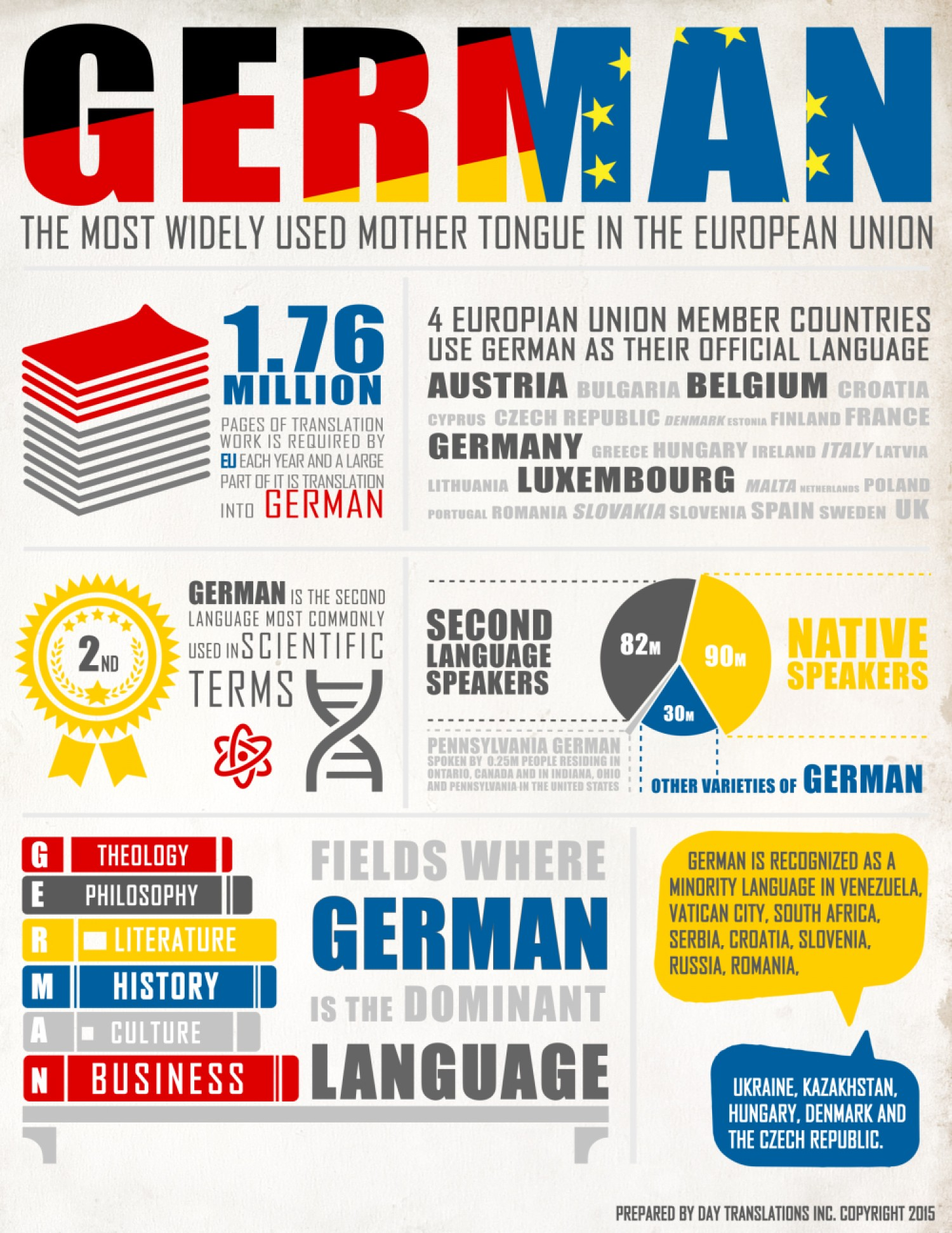 Click image for larger version.  Name:german-language-facts-and-statistics--world-language-guide_555f08d92a318_w1500.jpg Views:283 Size:571.1 KB ID:115317