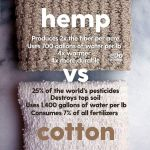 Hemp vs Cotton 3